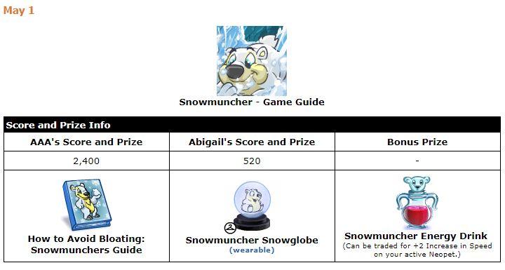 Snowmuncher Prizes-Jellyneo.JPG